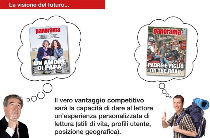 Concept Panorama pagina 4